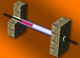 Защита нагревателей EREMA